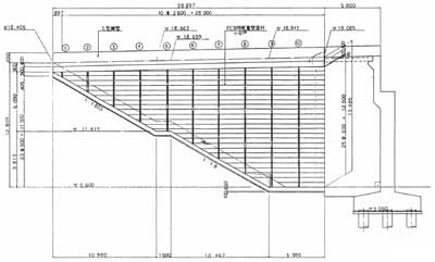FCB工法:適用範囲:橋台背面盛土(土圧軽減) FCB工法 適用範囲 項 目 橋台背面盛土(土圧